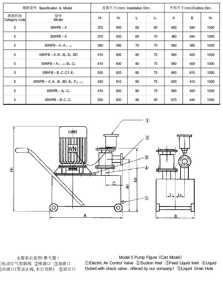 WFB 型無密封自控自吸泵